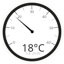 current temperature
